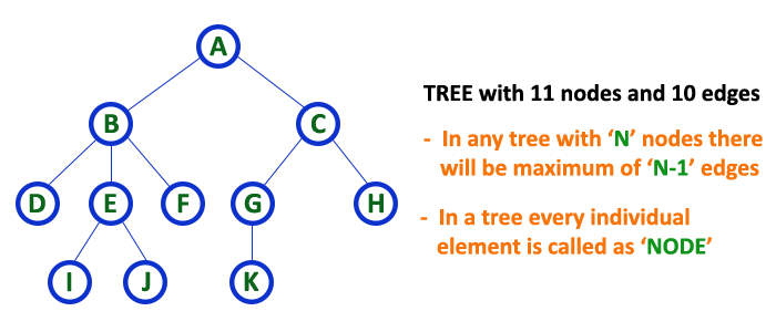 Algorithm Tutorial Introduction to the B-Tree Data Structure